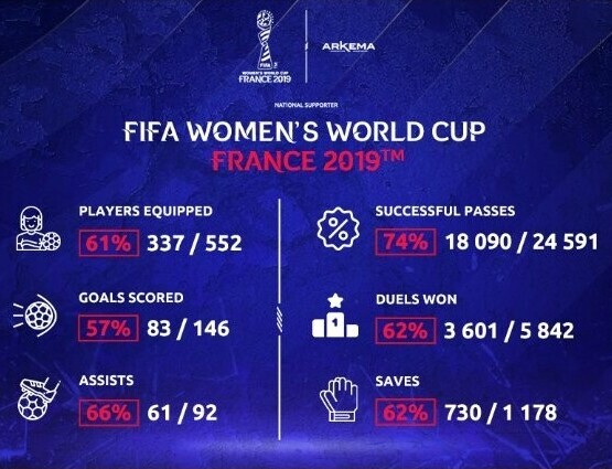 pebax-fifa-womens-world-cup-france-2019-facts-en-crop.jpg_1900367101-crop555x425.jpg