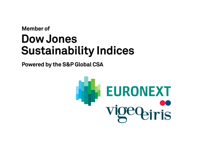 Arkema is listed to the Euronext Vigeo Eurozone 120 index, the FTSE4Good index series and obtained the EcoVadis